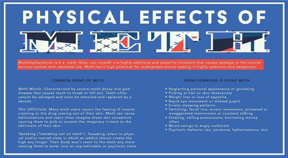 physical effects of meth
