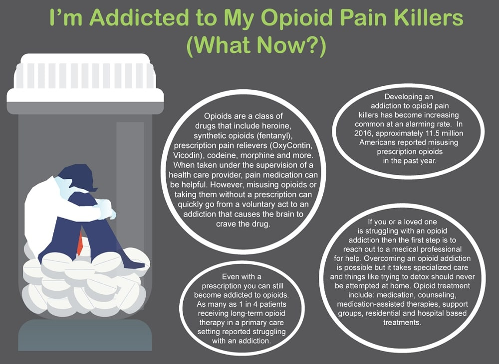 addicted to opioid pain killers